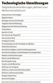 Quelle: Der Spiegel (36/2016), A.T. Kearney